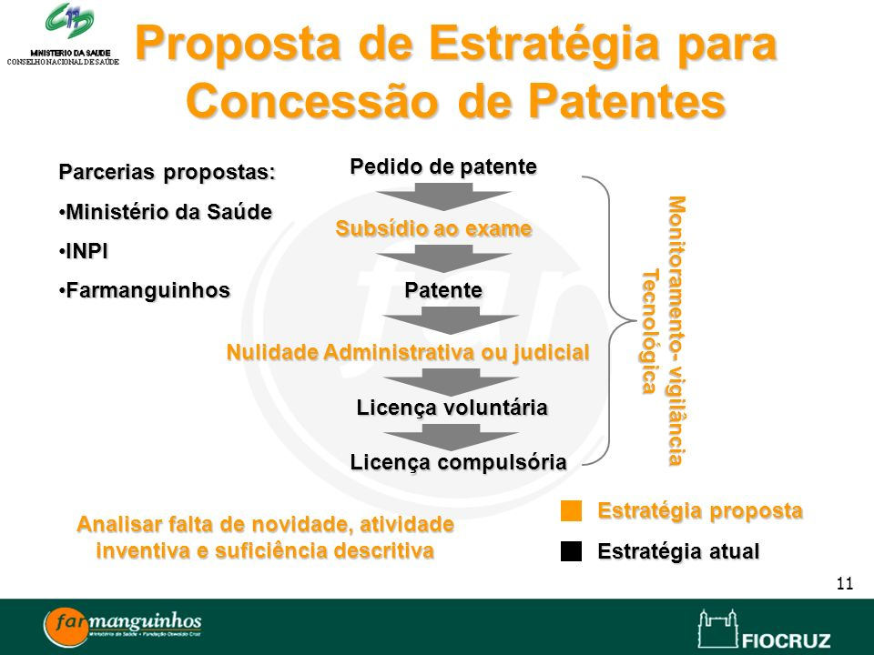 Proposta de Estratégia para Concessão de Patentes
