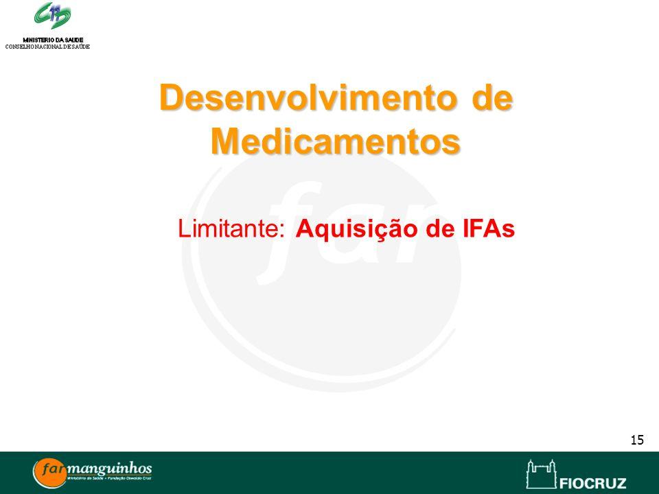Desenvolvimento de Medicamentos