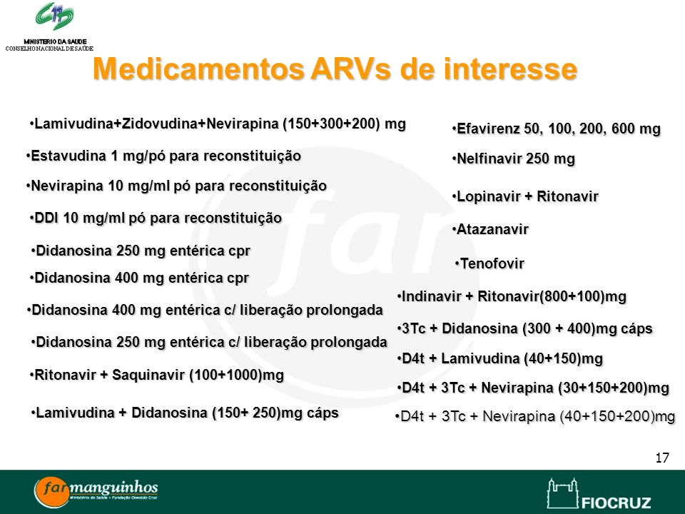 Medicamentos ARVs de interesse