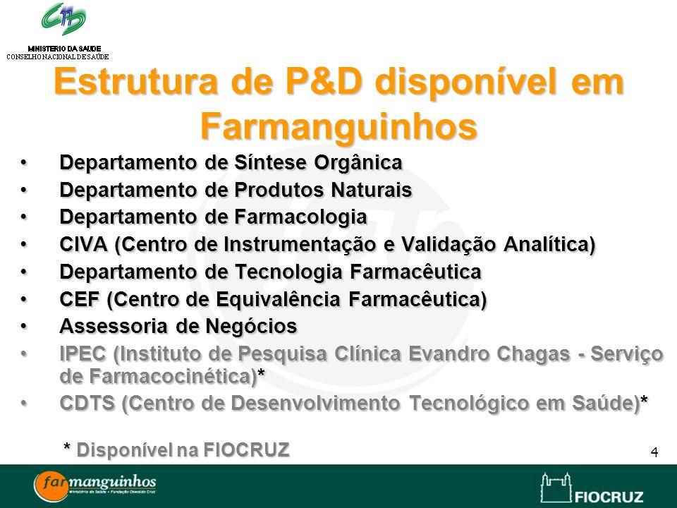 Estrutura de P&D disponível em Farmanguinhos