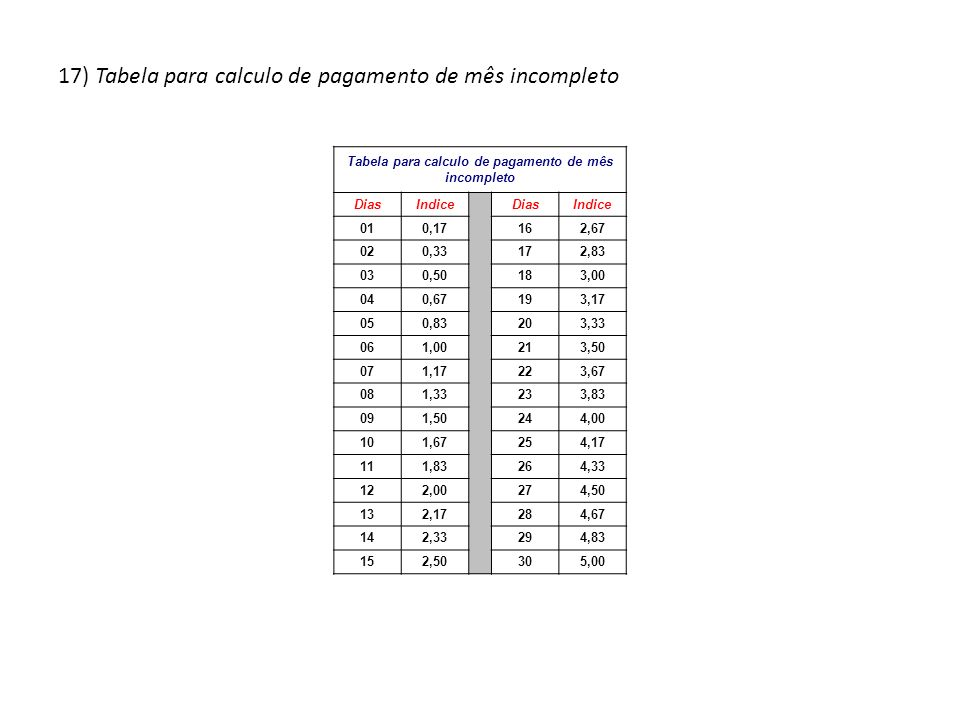 17) Tabela para calculo de pagamento de mês incompleto
