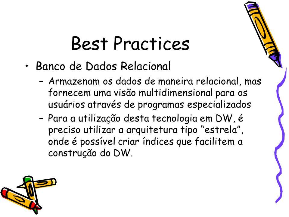 Best Practices Banco de Dados Relacional