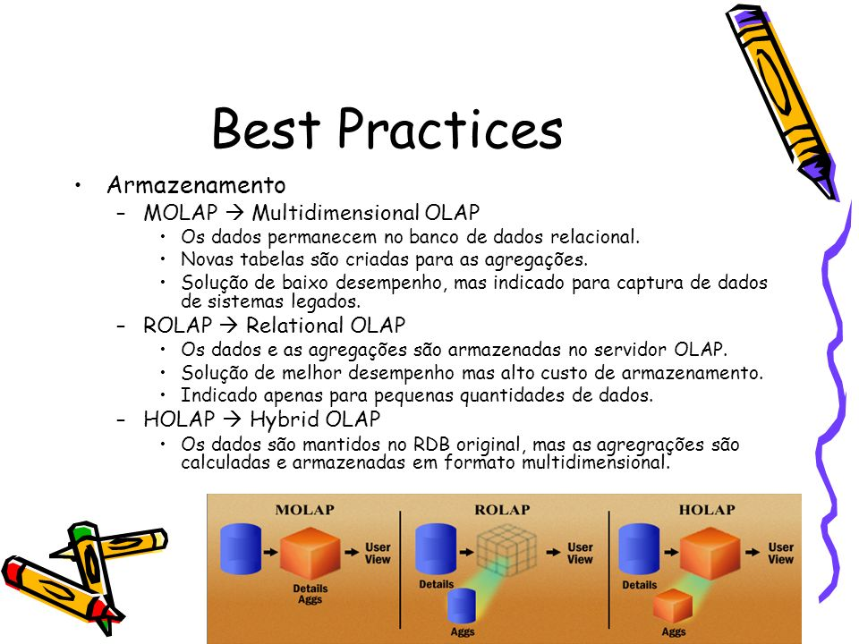 Best Practices Armazenamento MOLAP  Multidimensional OLAP
