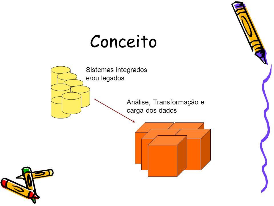 Conceito Sistemas integrados e/ou legados