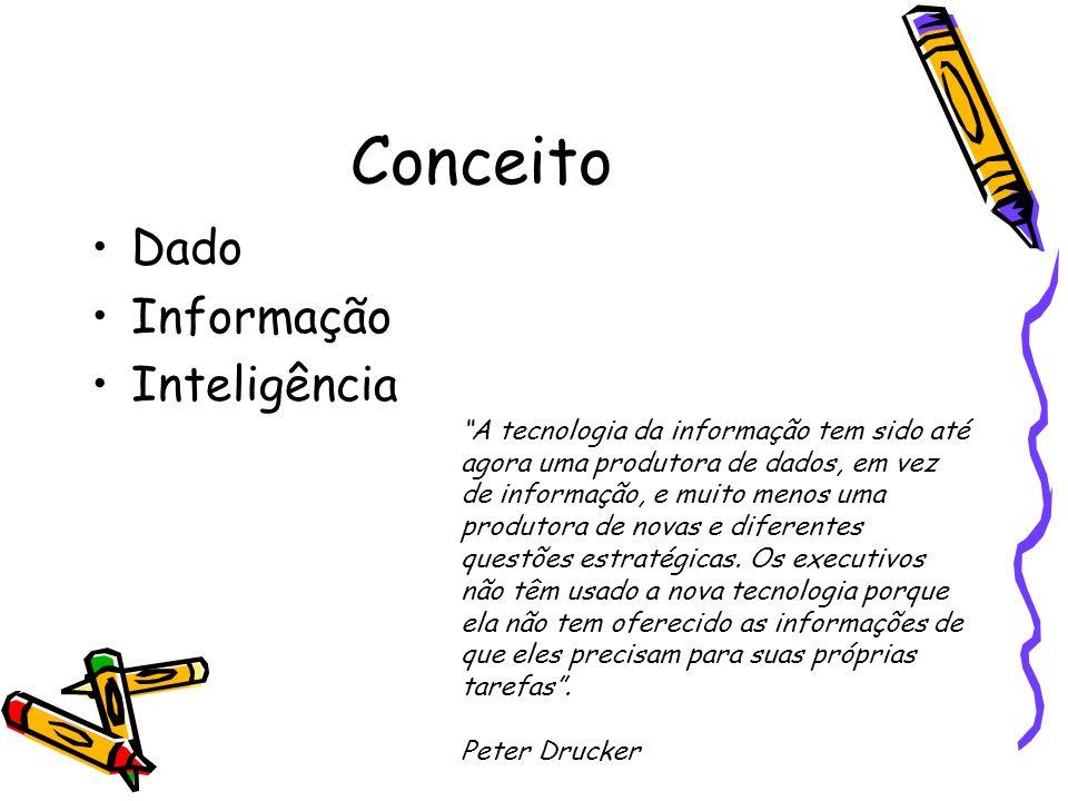 Conceito Dado Informação Inteligência