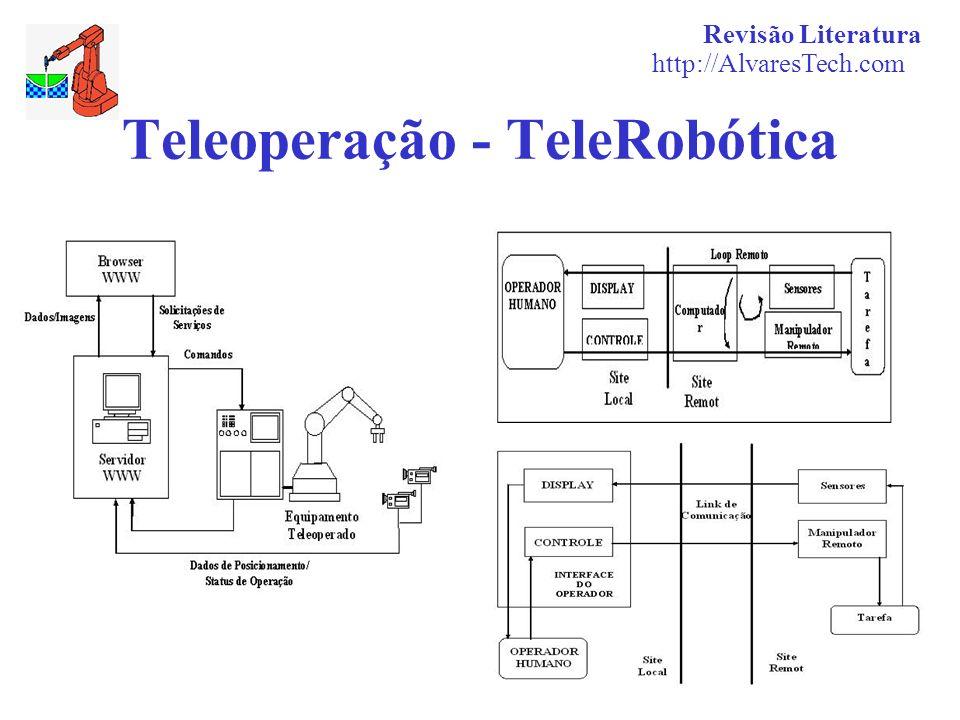 Teleoperação - TeleRobótica