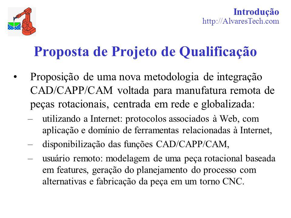 Proposta de Projeto de Qualificação