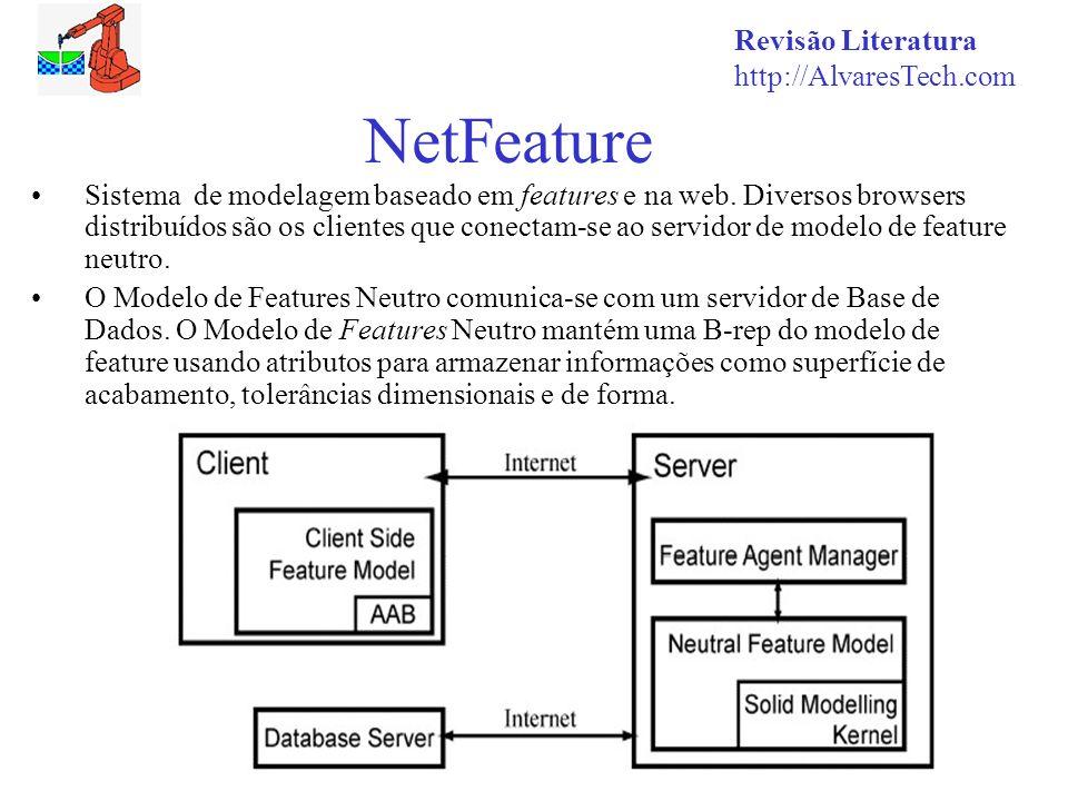 NetFeature Revisão Literatura http://AlvaresTech.com