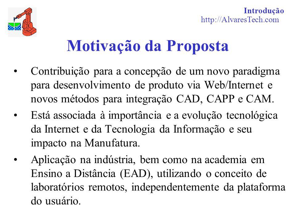 Introdução http://AlvaresTech.com. Motivação da Proposta.