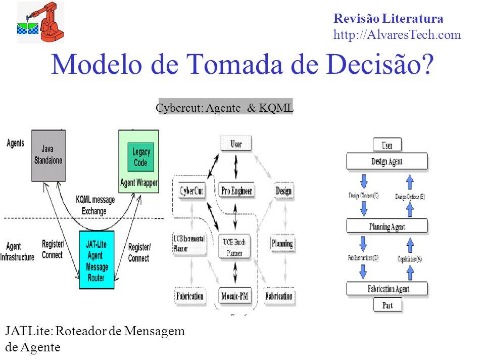 Modelo de Tomada de Decisão