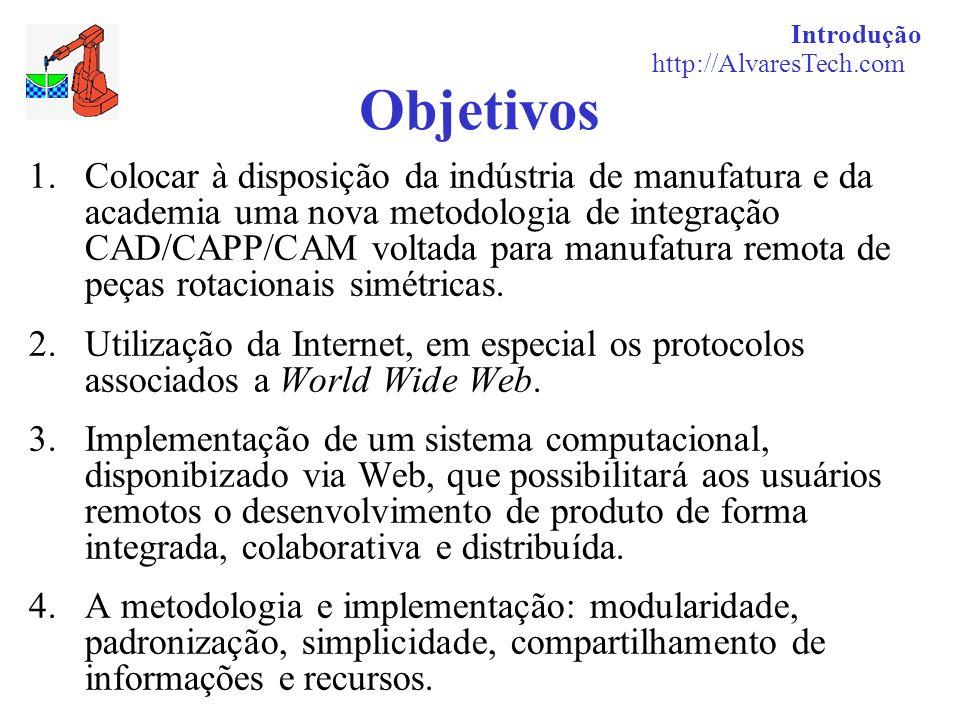 Introduçãohttp://AlvaresTech.com. Objetivos.