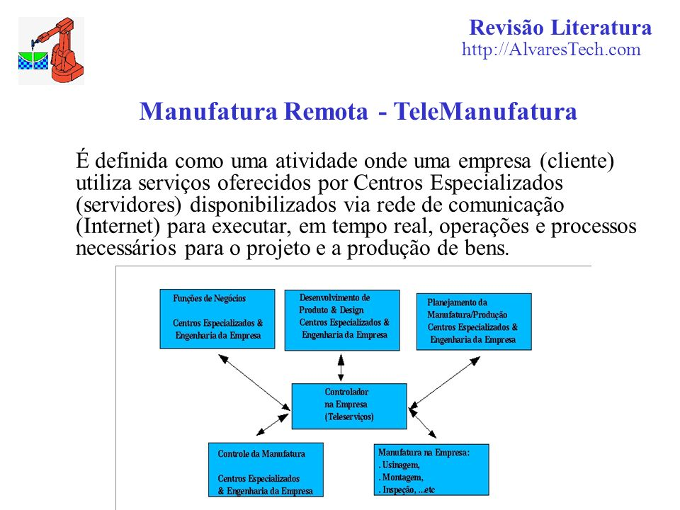 Manufatura Remota - TeleManufatura