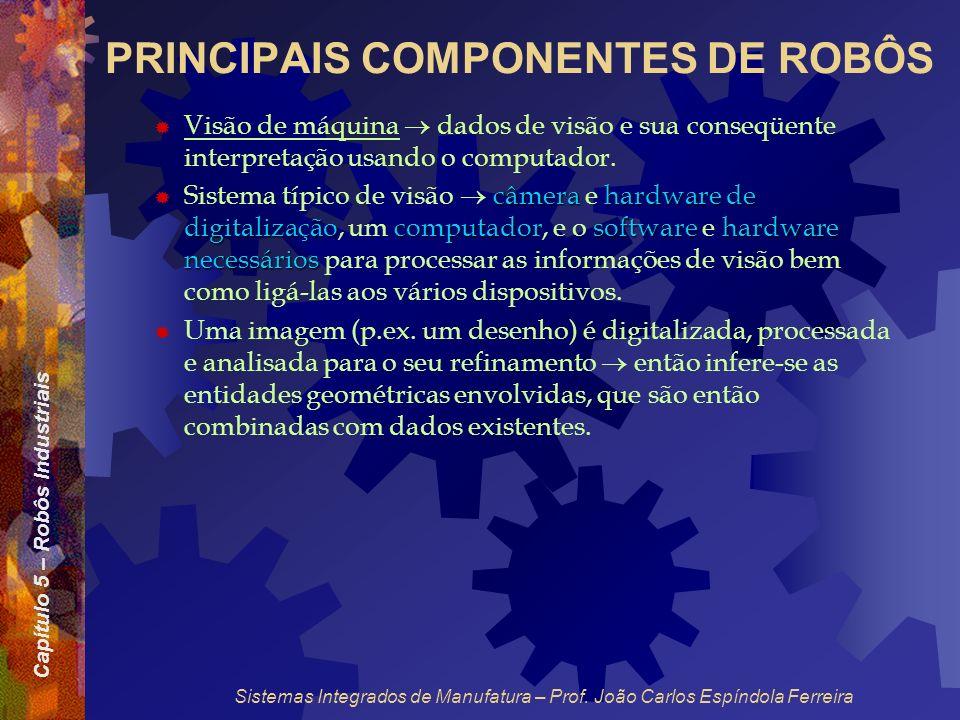 PRINCIPAIS COMPONENTES DE ROBÔS