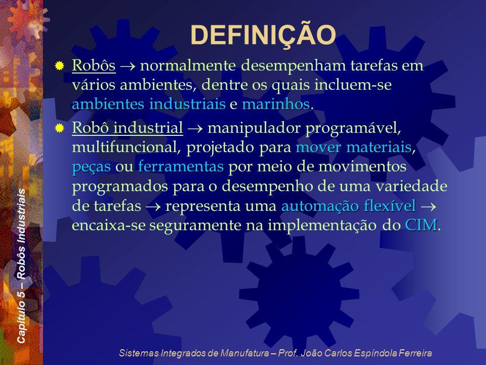 DEFINIÇÃO Robôs  normalmente desempenham tarefas em vários ambientes, dentre os quais incluem-se ambientes industriais e marinhos.