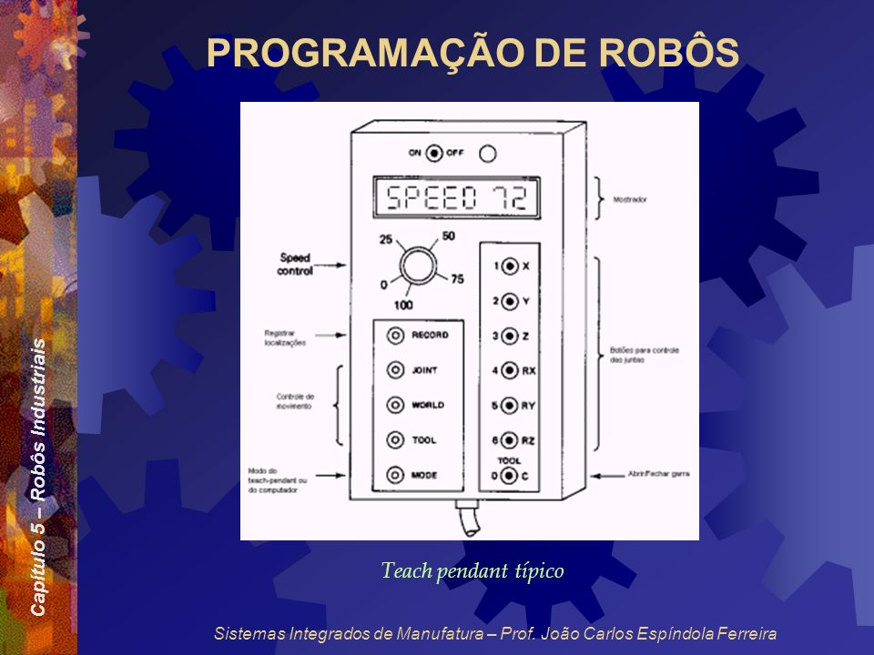 PROGRAMAÇÃO DE ROBÔS Teach pendant típico