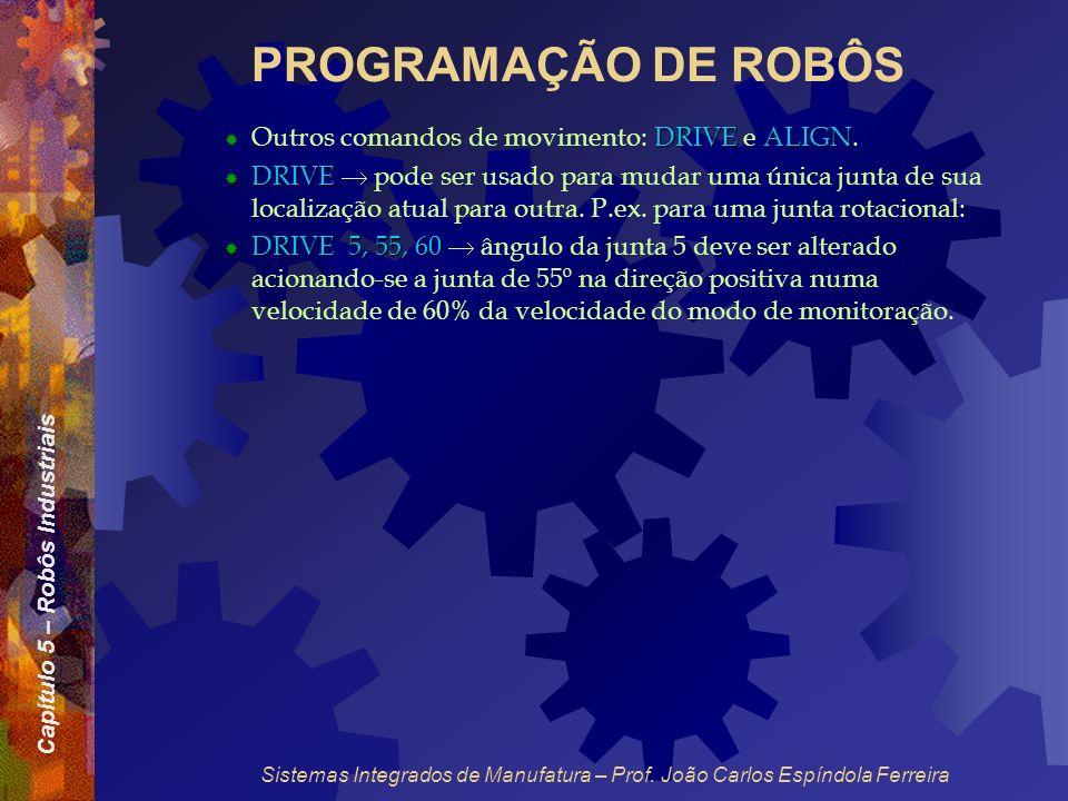 PROGRAMAÇÃO DE ROBÔS Outros comandos de movimento: DRIVE e ALIGN.