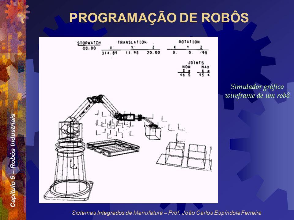 Simulador gráfico wireframe de um robô