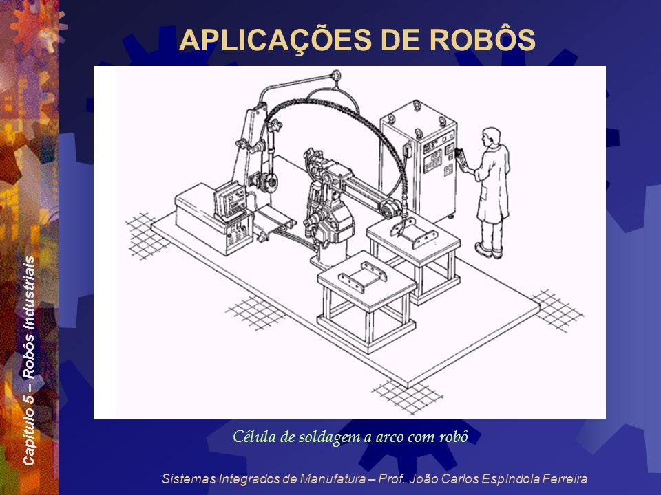 APLICAÇÕES DE ROBÔS Célula de soldagem a arco com robô