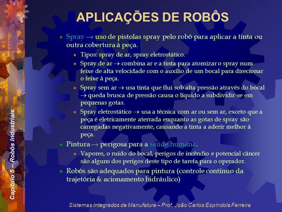 APLICAÇÕES DE ROBÔS Spray  uso de pistolas spray pelo robô para aplicar a tinta ou outra cobertura à peça.