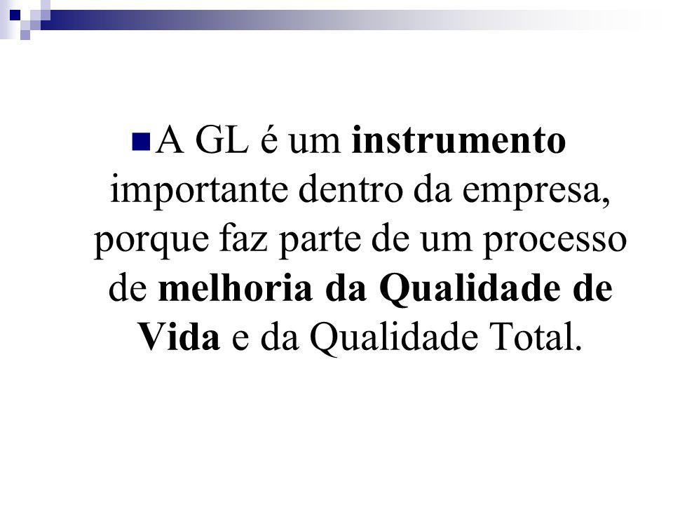 A GL é um instrumento importante dentro da empresa, porque faz parte de um processo de melhoria da Qualidade de Vida e da Qualidade Total.