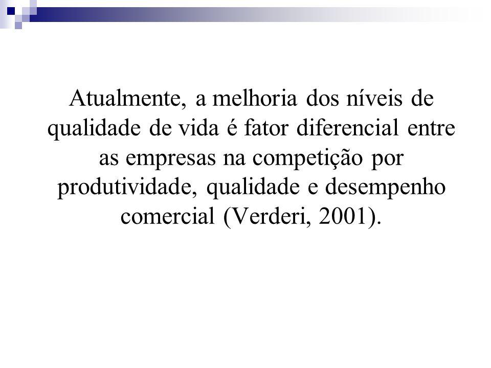 Atualmente, a melhoria dos níveis de qualidade de vida é fator diferencial entre as empresas na competição por produtividade, qualidade e desempenho comercial (Verderi, 2001).
