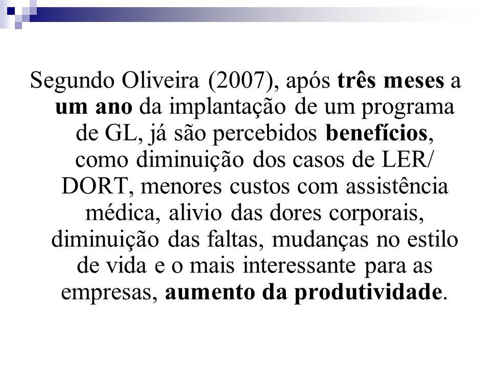 Segundo Oliveira (2007), após três meses a um ano da implantação de um programa de GL, já são percebidos benefícios, como diminuição dos casos de LER/ DORT, menores custos com assistência médica, alivio das dores corporais, diminuição das faltas, mudanças no estilo de vida e o mais interessante para as empresas, aumento da produtividade.