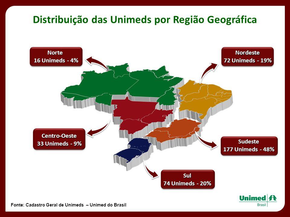 Distribuição das Unimeds por Região Geográfica