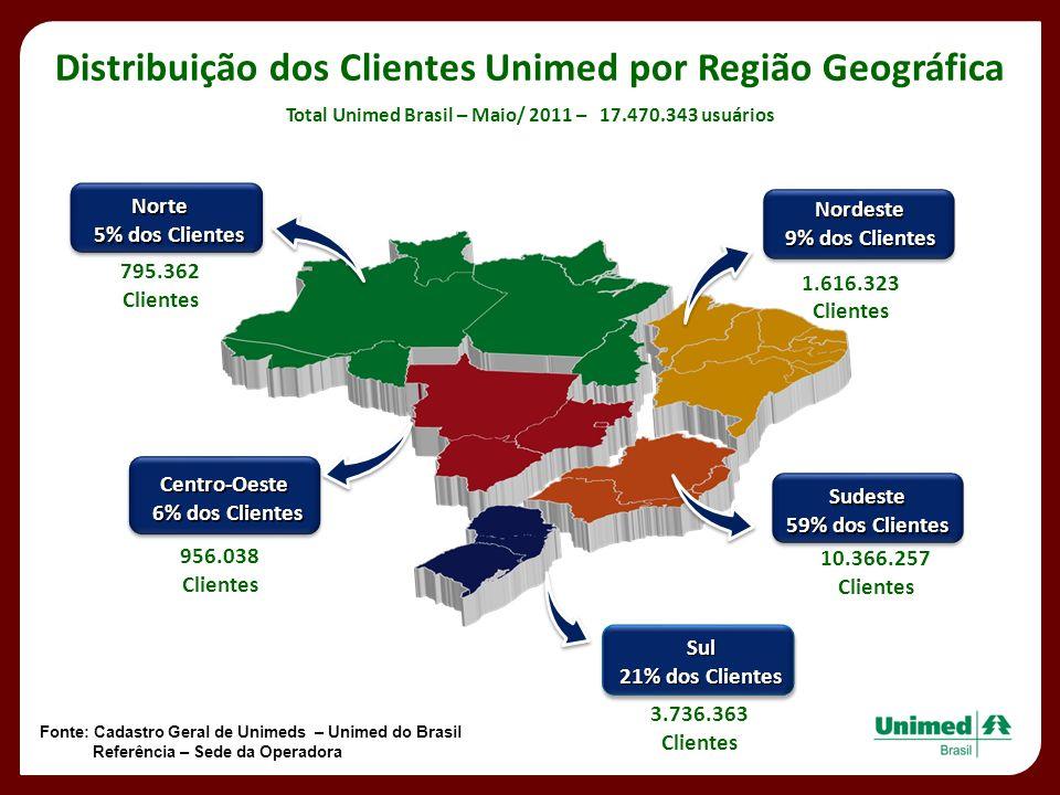 Distribuição dos Clientes Unimed por Região Geográfica