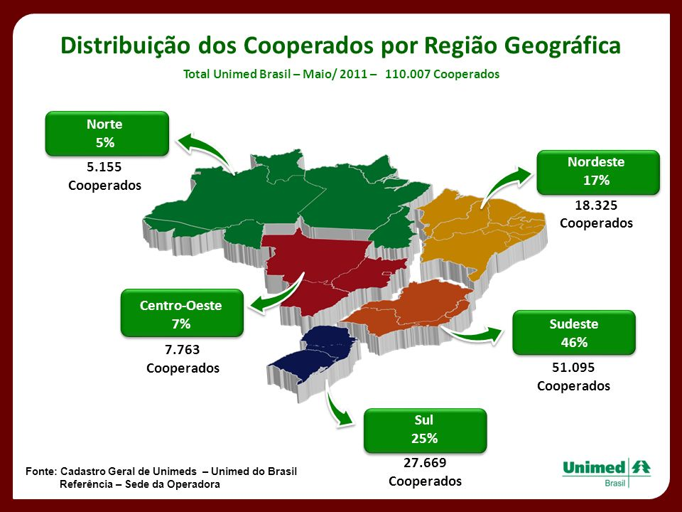 Distribuição dos Cooperados por Região Geográfica
