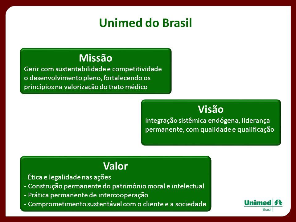 Unimed do Brasil Missão Visão Valor