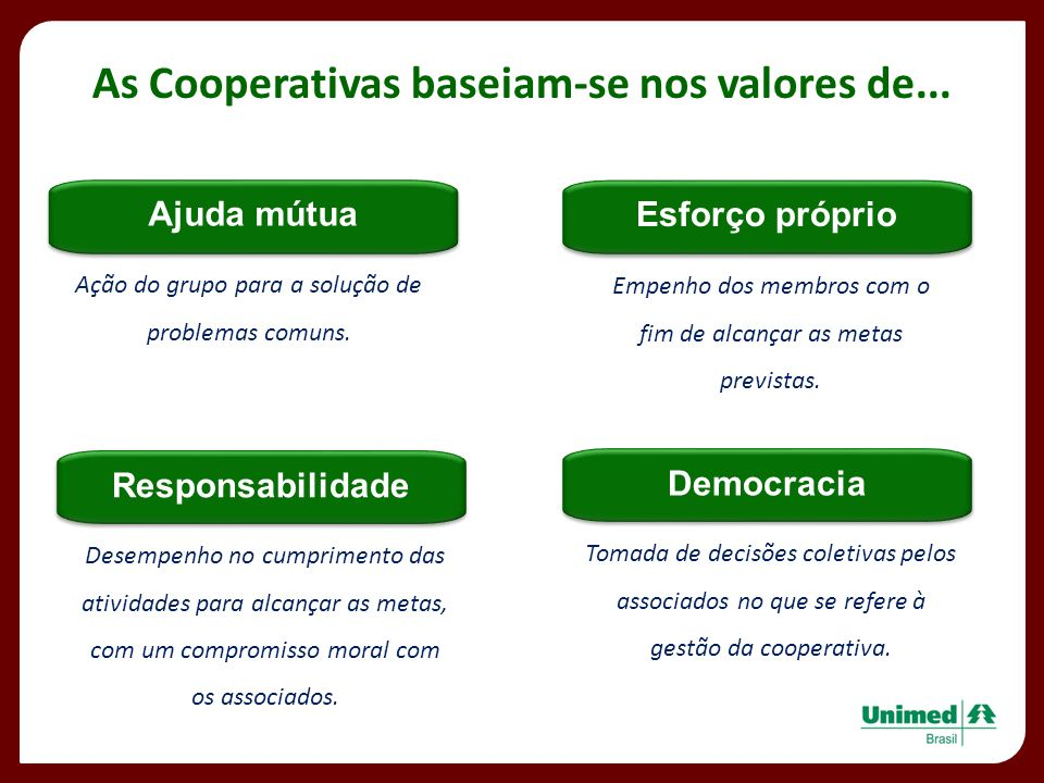 As Cooperativas baseiam-se nos valores de...