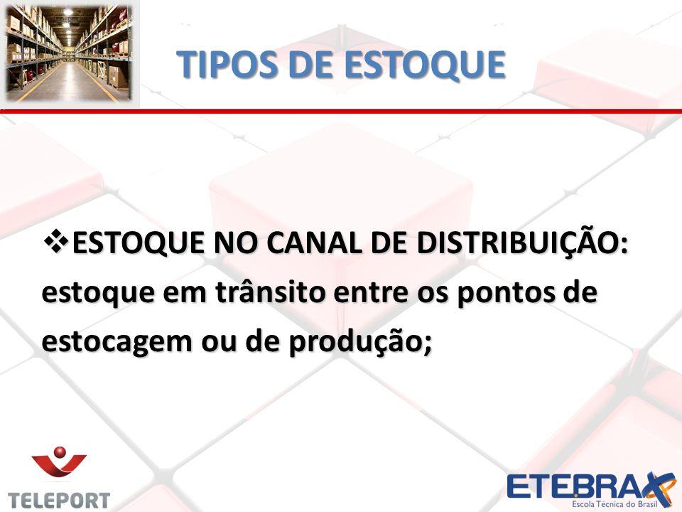 TIPOS DE ESTOQUE ESTOQUE NO CANAL DE DISTRIBUIÇÃO: