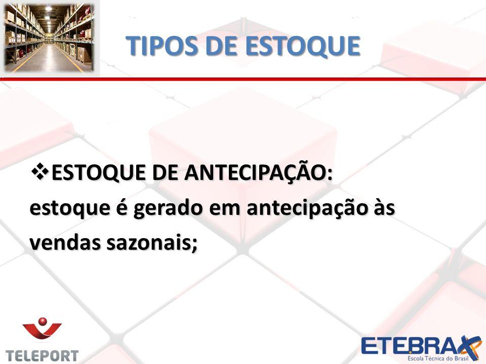TIPOS DE ESTOQUE ESTOQUE DE ANTECIPAÇÃO: