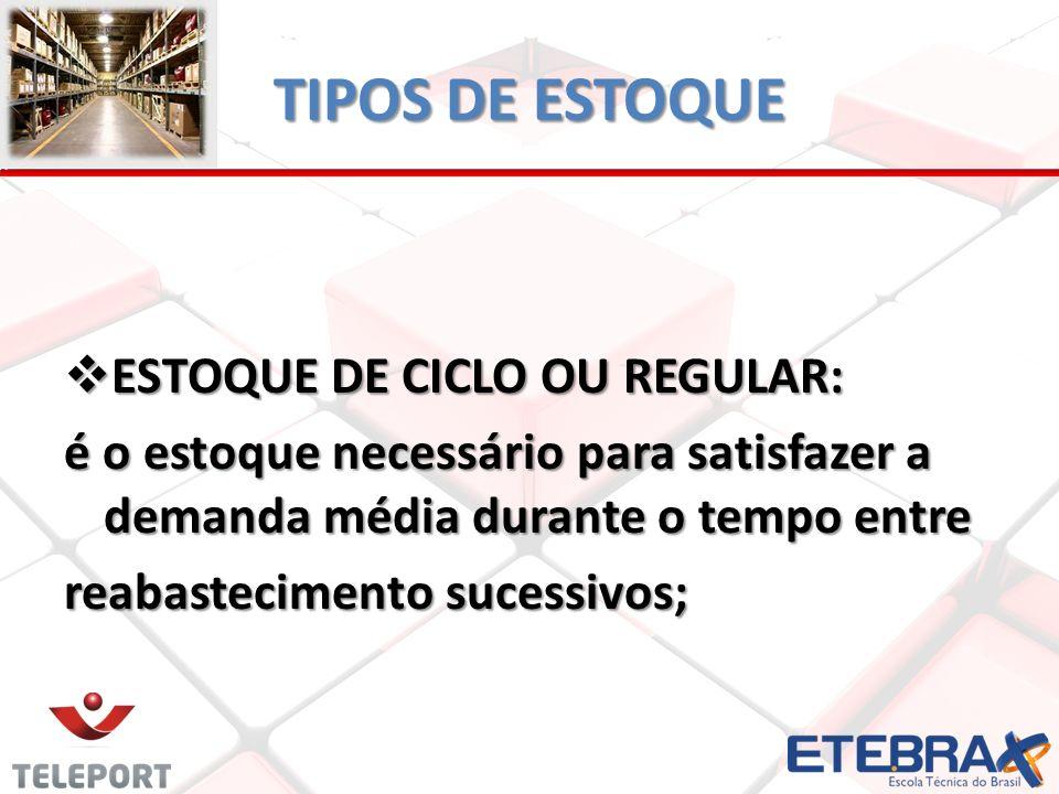 TIPOS DE ESTOQUE ESTOQUE DE CICLO OU REGULAR: