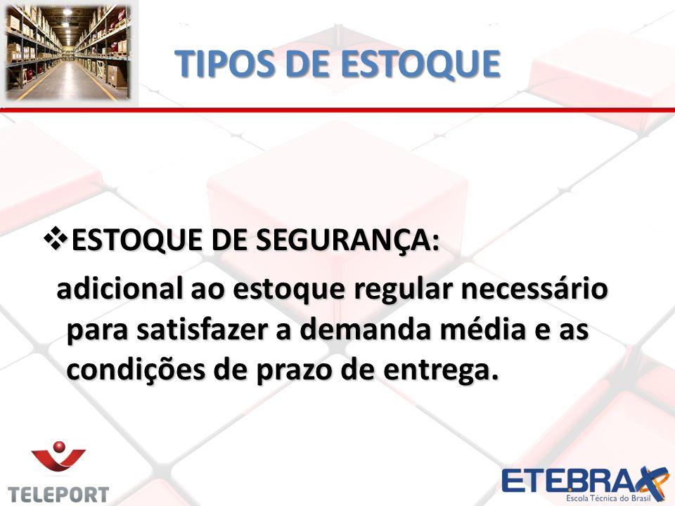 TIPOS DE ESTOQUE ESTOQUE DE SEGURANÇA: