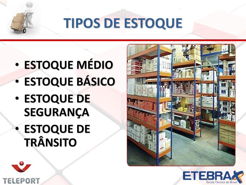 TIPOS DE ESTOQUE ESTOQUE MÉDIO ESTOQUE BÁSICO ESTOQUE DE SEGURANÇA