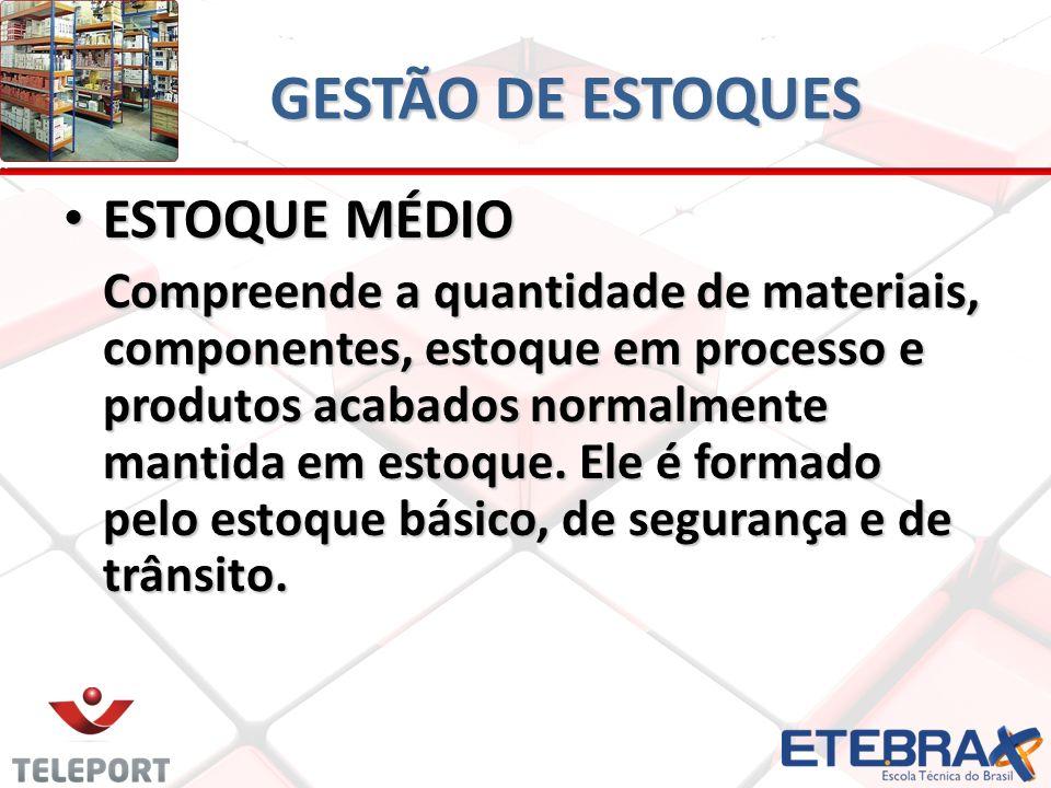 GESTÃO DE ESTOQUES ESTOQUE MÉDIO