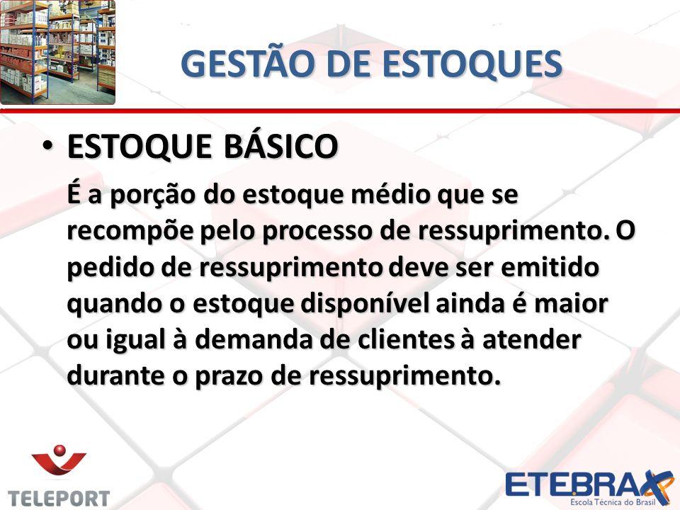 GESTÃO DE ESTOQUES ESTOQUE BÁSICO