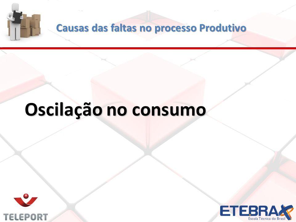 Causas das faltas no processo Produtivo