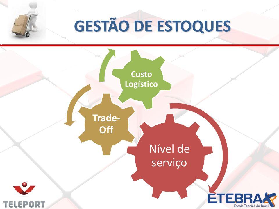 GESTÃO DE ESTOQUES Nível de serviço Trade-Off Custo Logístico
