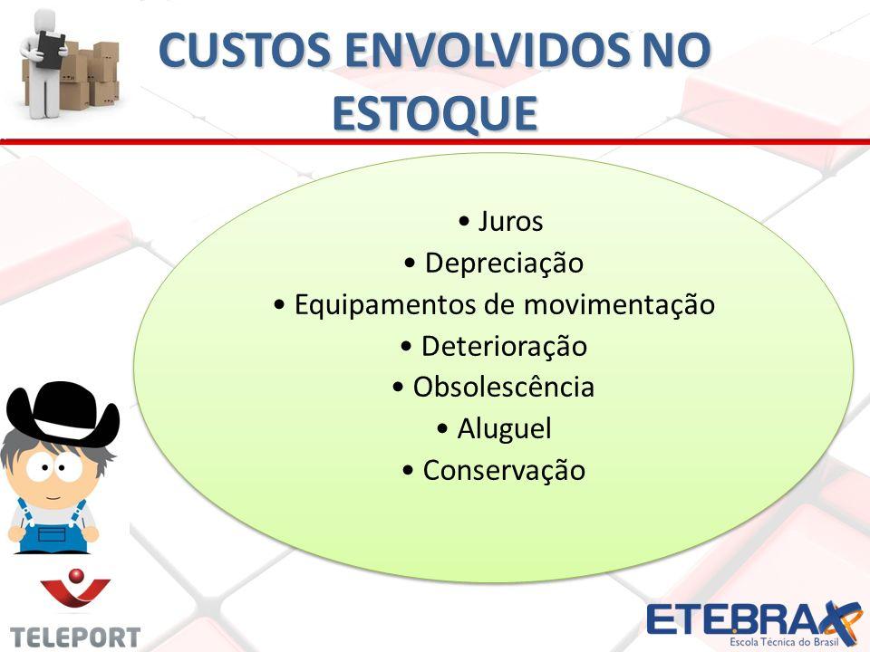 CUSTOS ENVOLVIDOS NO ESTOQUE