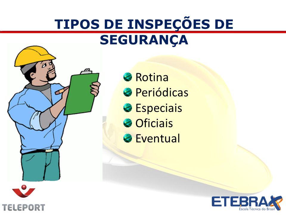 TIPOS DE INSPEÇÕES DE SEGURANÇA