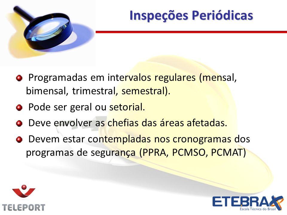 Inspeções Periódicas Programadas em intervalos regulares (mensal, bimensal, trimestral, semestral).
