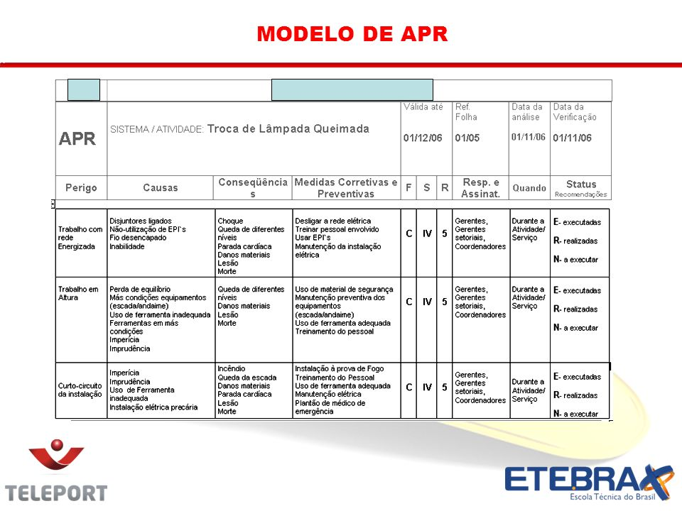 MODELO DE APR 29