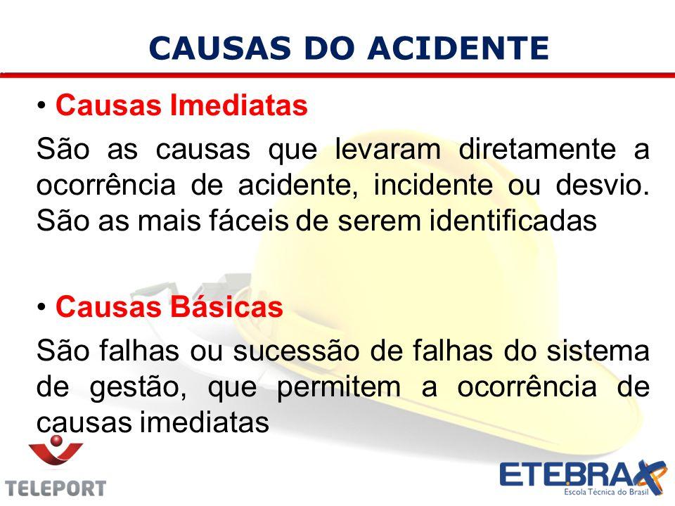 CAUSAS DO ACIDENTE Causas Imediatas