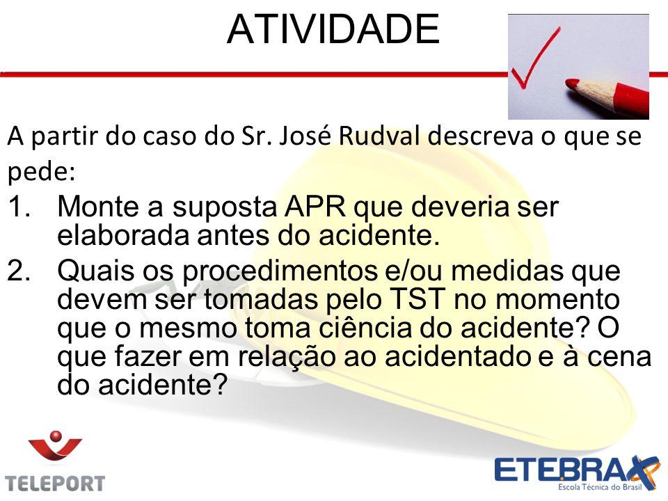 ATIVIDADE A partir do caso do Sr. José Rudval descreva o que se pede: