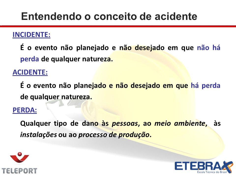 Entendendo o conceito de acidente