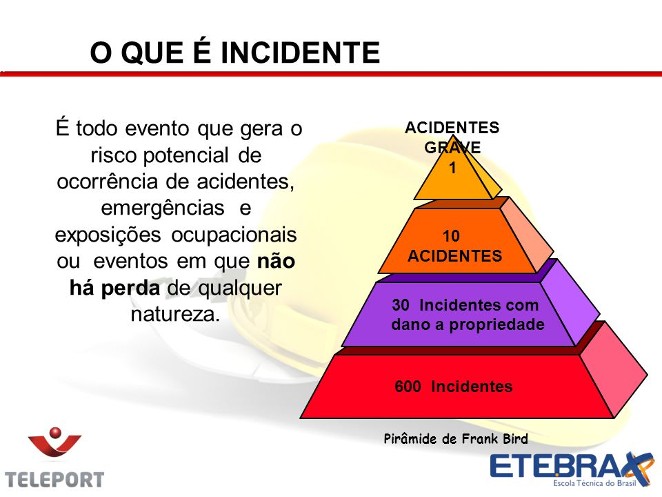 O QUE É INCIDENTE