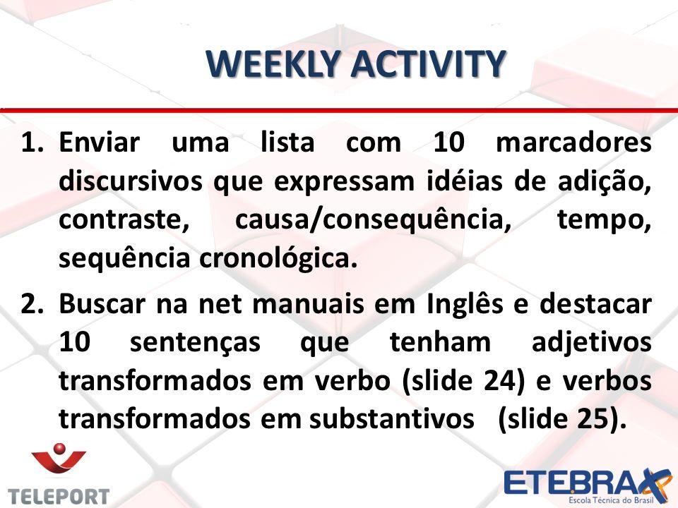 Weekly Activity