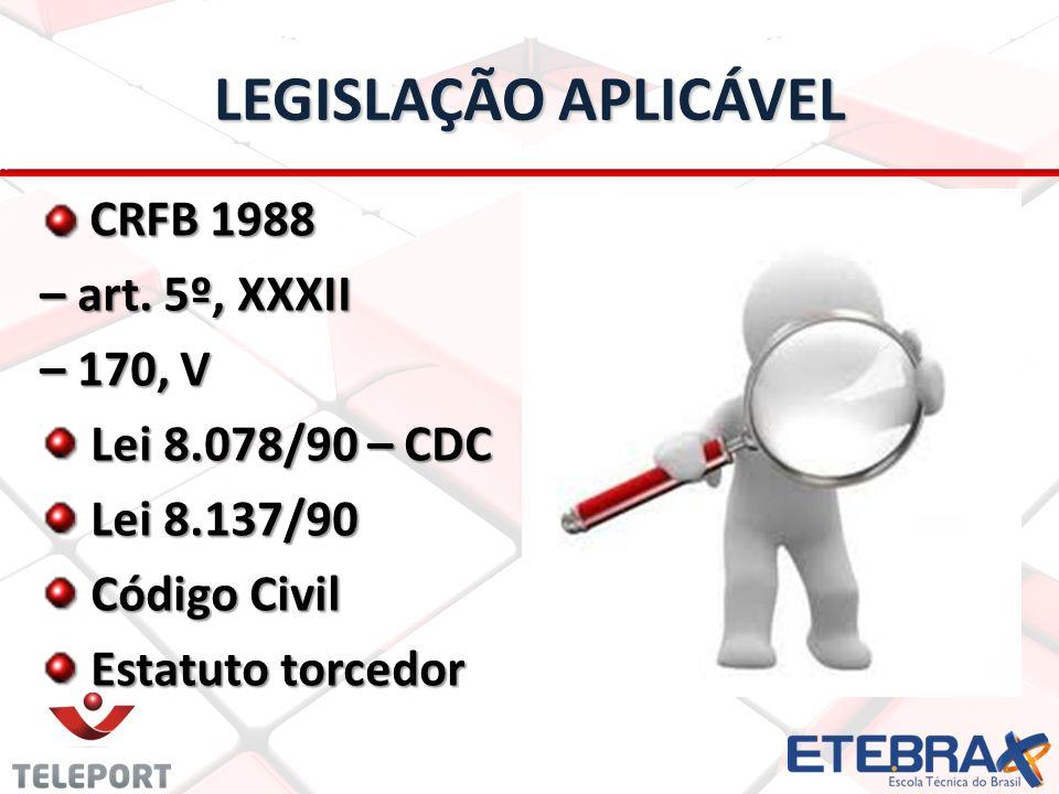 LEGISLAÇÃO APLICÁVEL CRFB 1988 – art. 5º, XXXII – 170, V